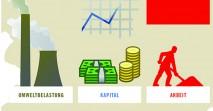 Steuerstruktur-Luxemburg_news